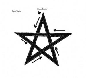 Magicblog Cary Navody Napoje Kreslenie Pentagramu